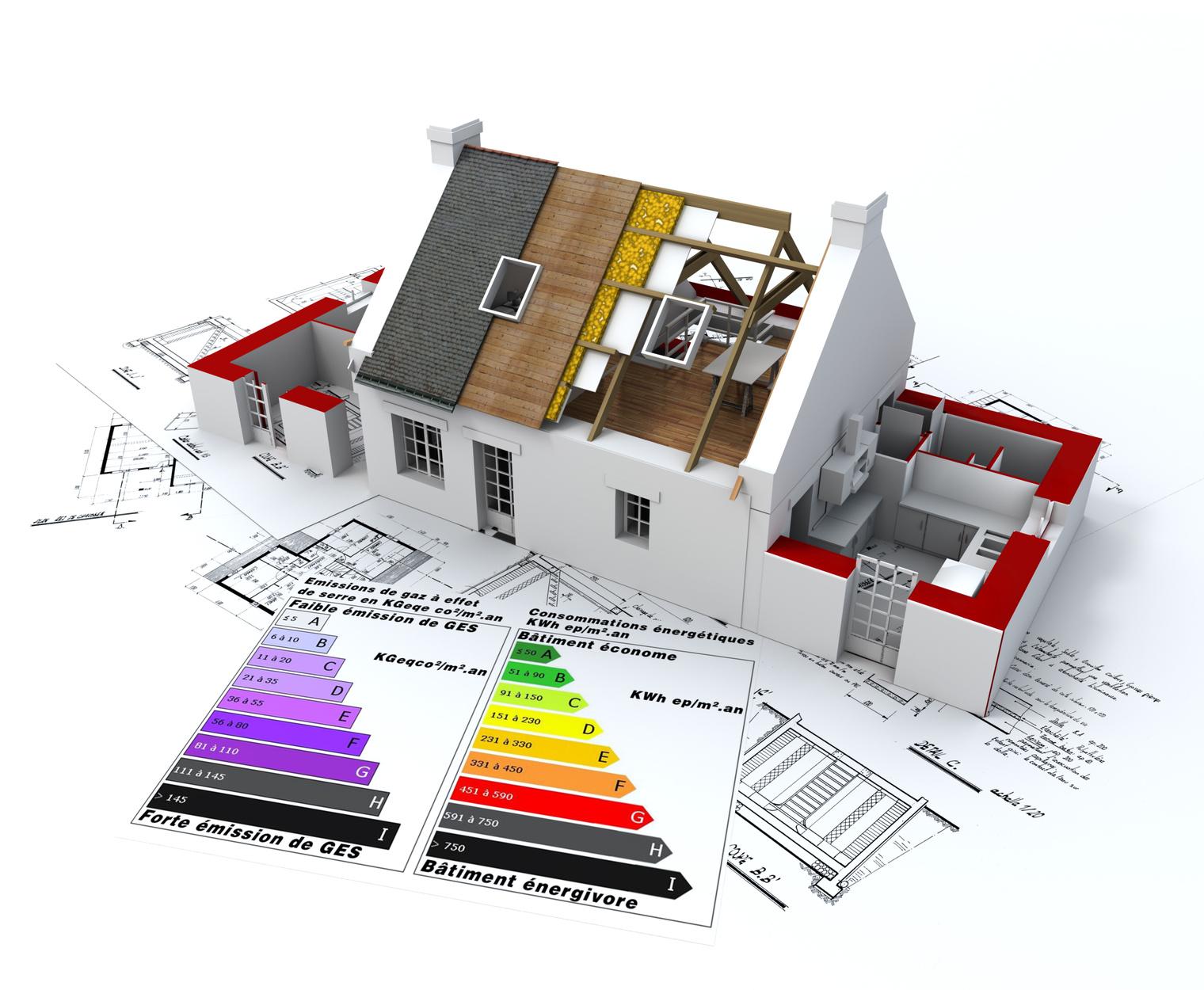 Maison écologique énergétique