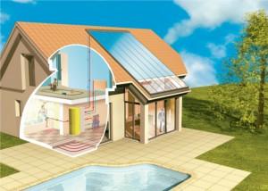 Chauffage énergies renouvelables