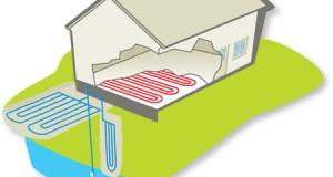 Les avantages d'un chauffage thermodynamique : tout ce qu'il faut savoir