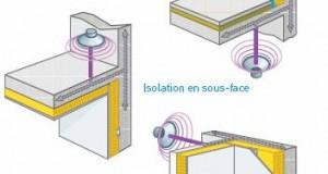 Isolation acoustique : conseils et informations sur l'isolation