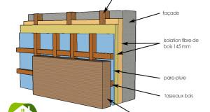 Isolation par l'extérieur en fibre de bois